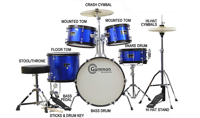 Gammon Percussion 5-piece Junior Starter Drum Kit